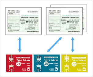 Limousine Bus & Subway Pass (Haneda Airport)
