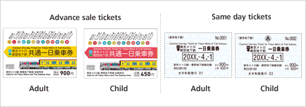 Common One-day Ticket for Tokyo Metro & Toei Subway