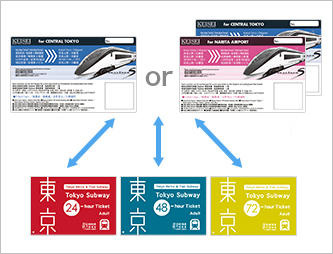 Haneda Airport Tokyo Metro Subway Map.Tokyo Metro Airport Downtown Tokyo Routes And Tickets