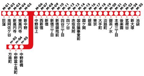 http://www.tokyometro.jp/news/2009/img/2009-59_2.jpg