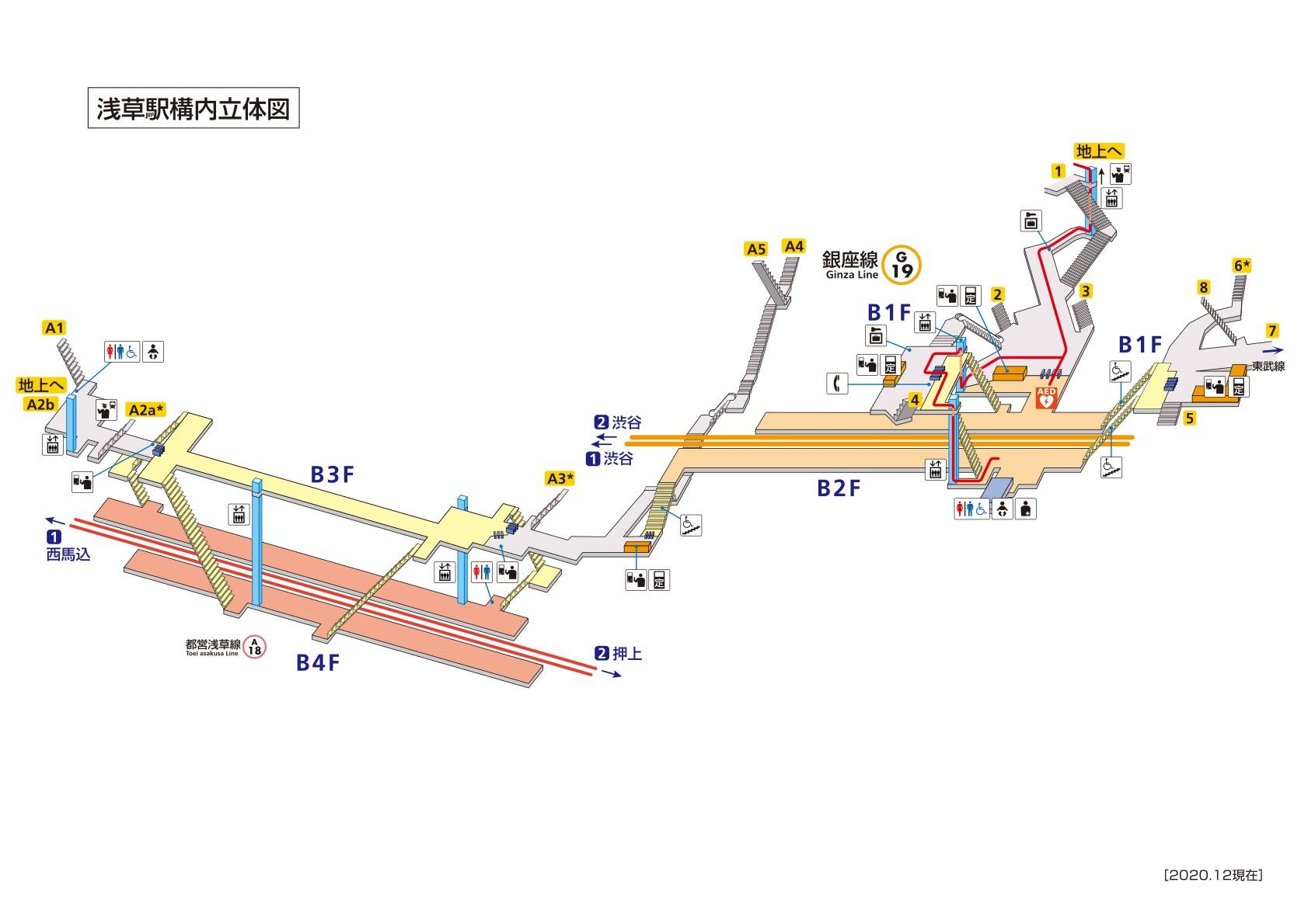 浅草 線 路線 図