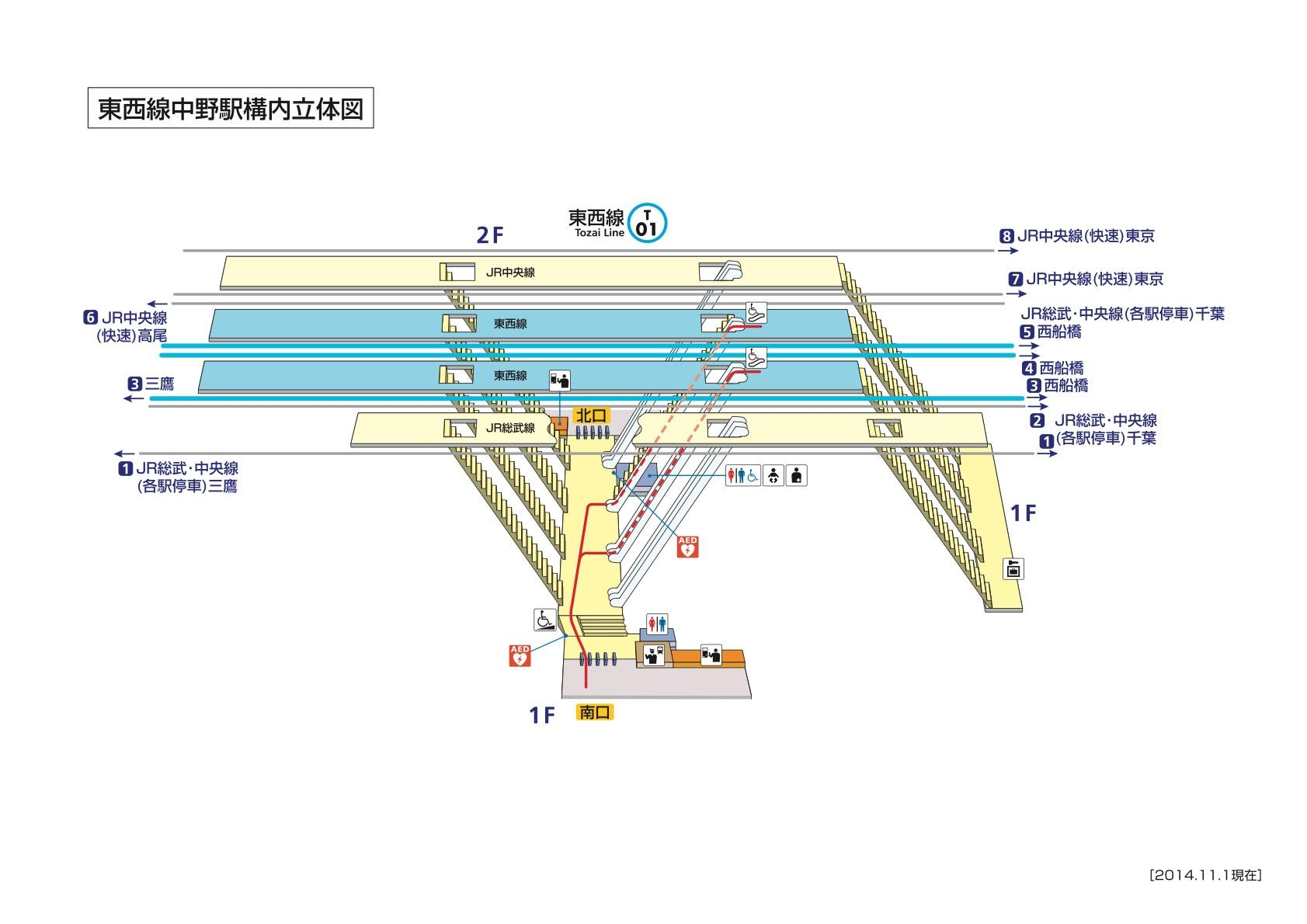jr 中央 線