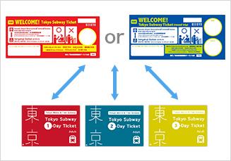 WELCOME! Tokyo Subway Ticket