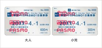 東京メトロPASMO1日乗車券の画像