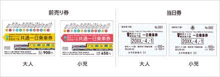 東京メトロ・都営地下鉄共通一日乗車券の画像